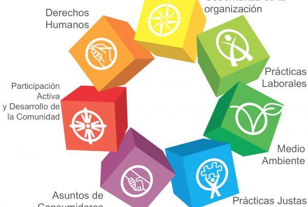Responsabilidad Social Empresarial - Centro Plaza