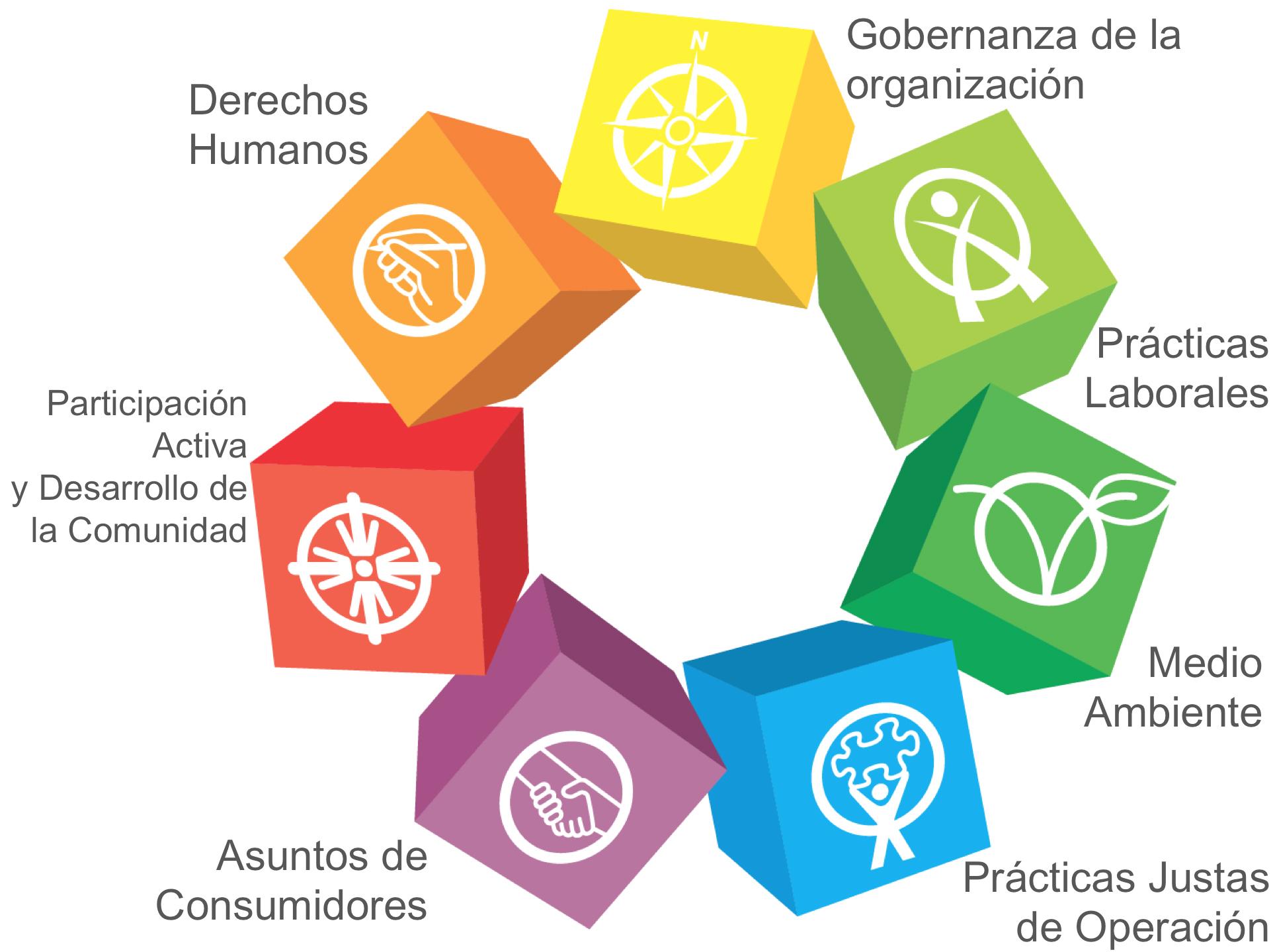 Responsabilidad Social Empresarial, un viaje que se inicia con un primer paso